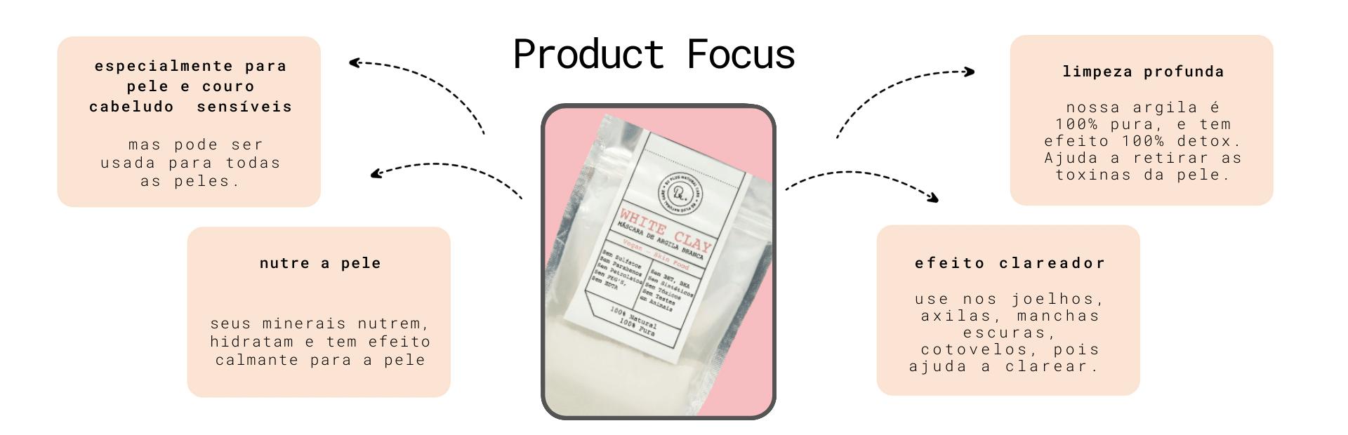 [Banner produto] argila branca