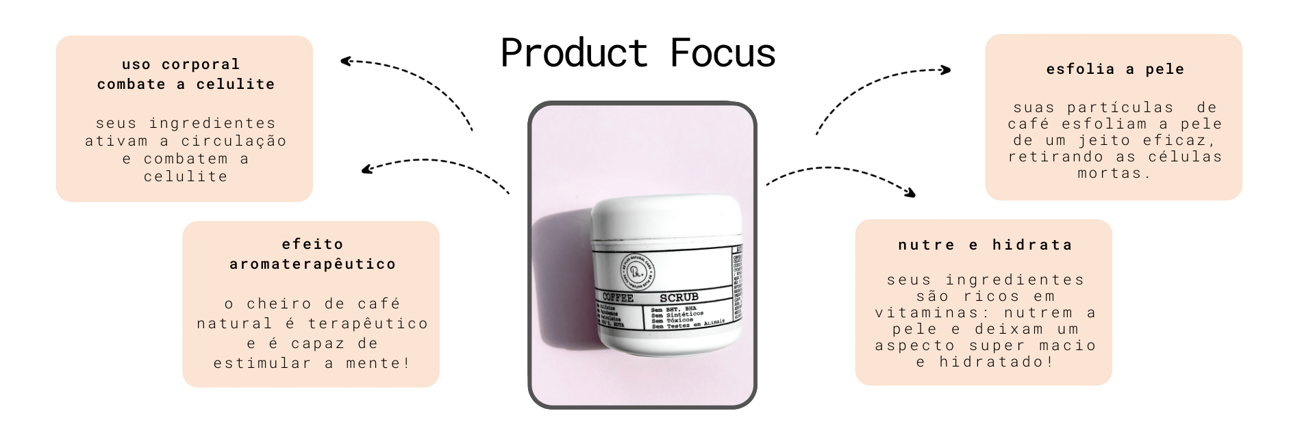 [Banner produto] esfoliante