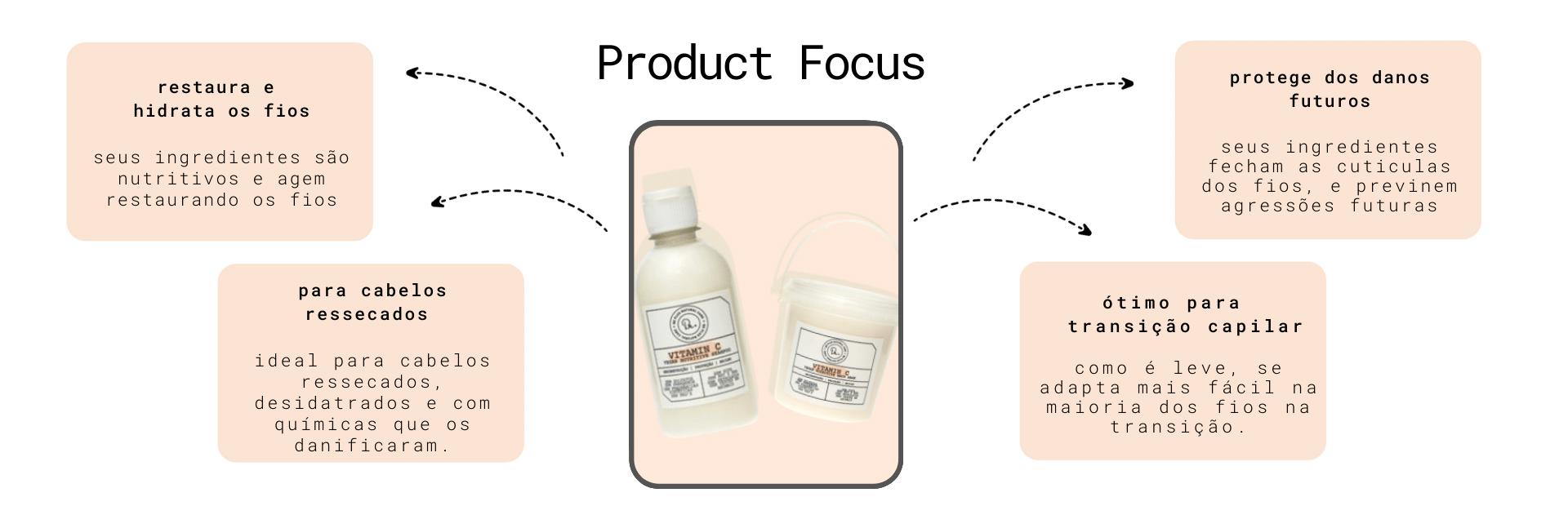 [Banner produto] shampoo vit c