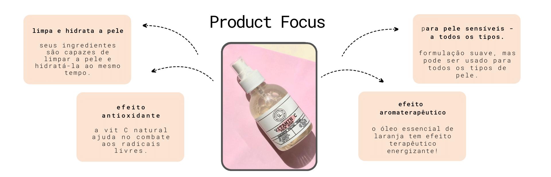 [Banner produto] face soap