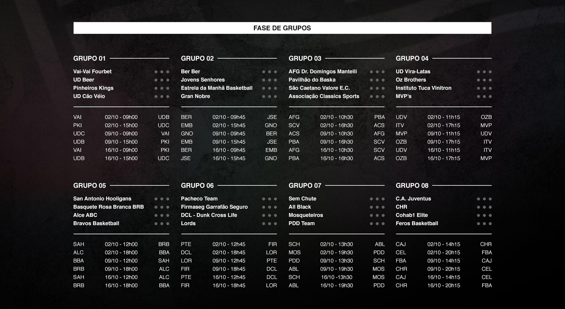 Aberto Results Masc Info